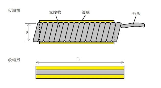 通信冷缩管结构图
