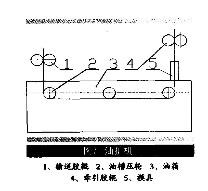 热缩管的最新扩张技术-2-1
