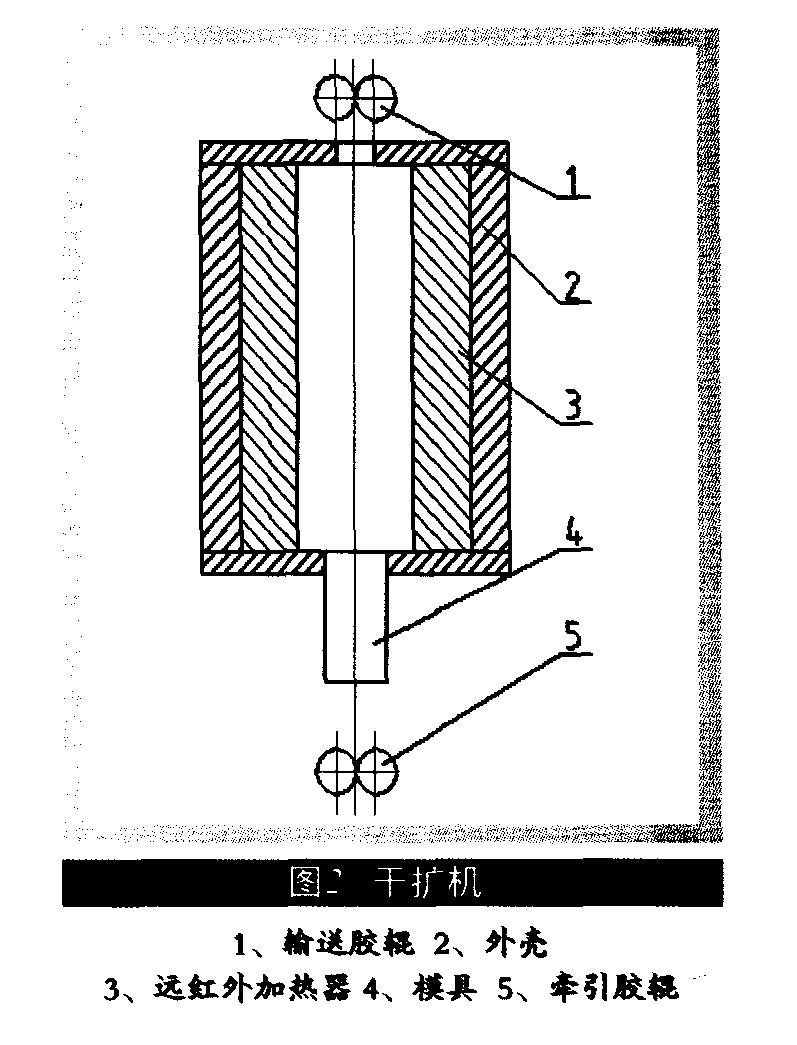 热缩管的最新扩张技术-2-2