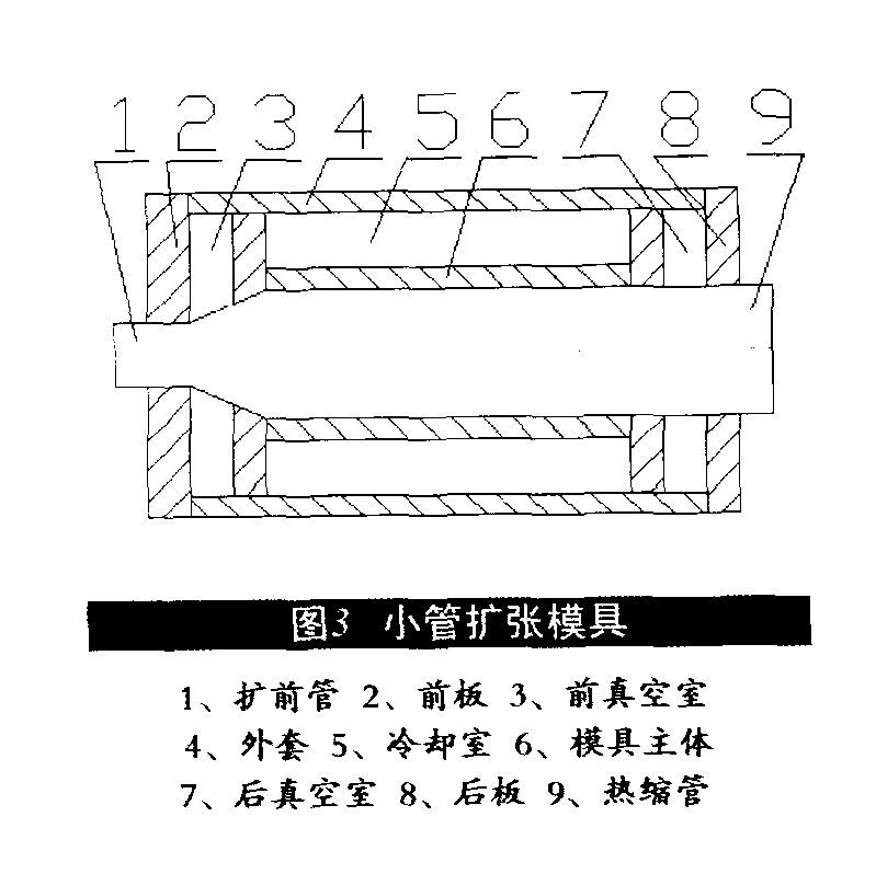 热缩管的最新扩张技术-3-1