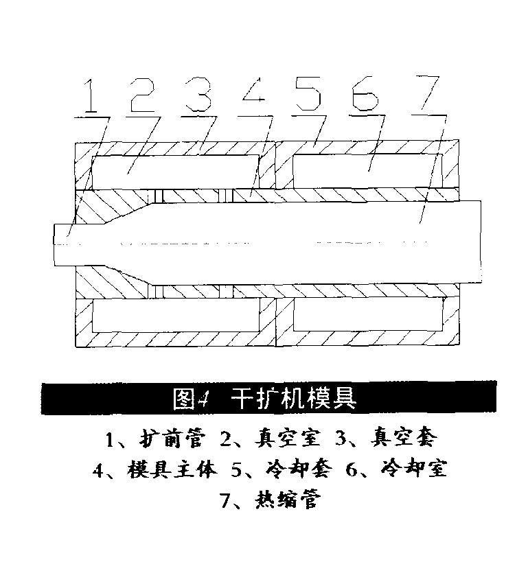 热缩管的最新扩张技术-3-2