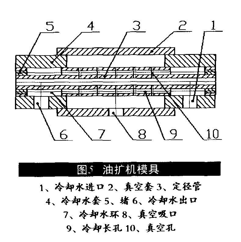 热缩管的最新扩张技术-3-4