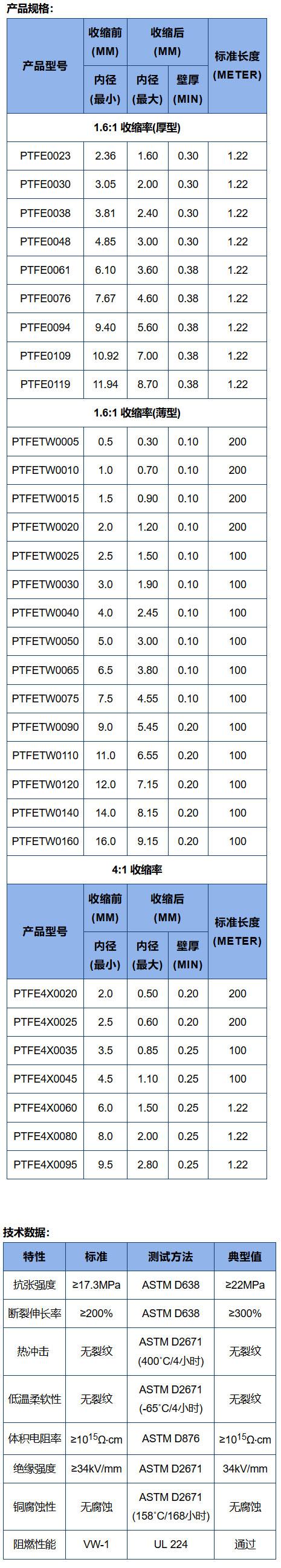 PTFE热缩套管技术参数
