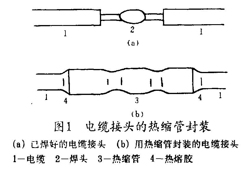 热缩管在阴极保护工程中的应用