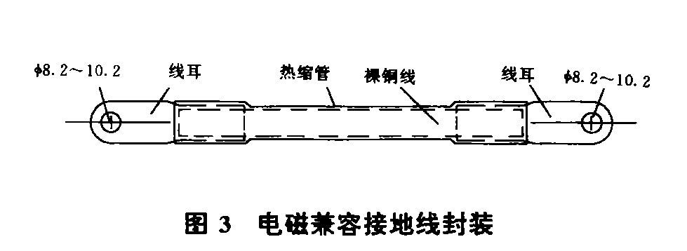 热缩套管工艺在舰船上的应用