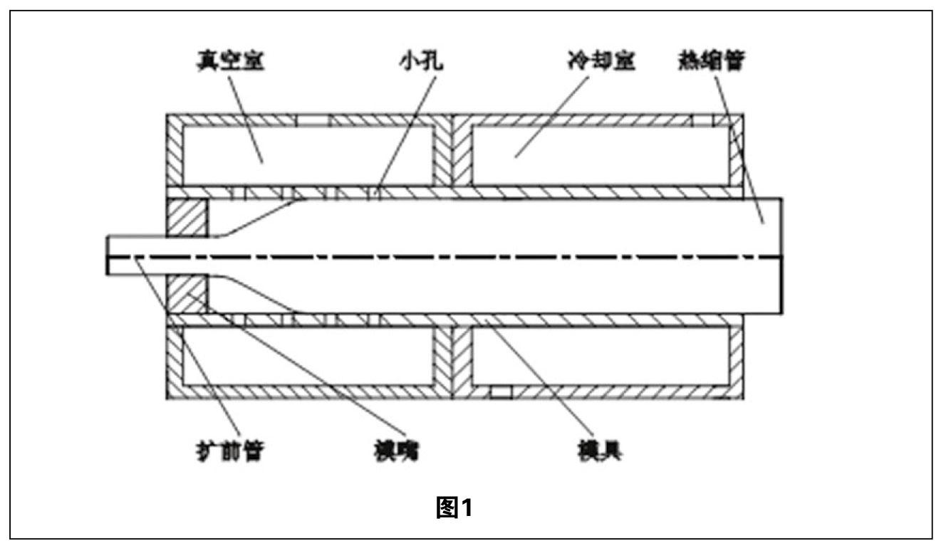 热缩管扩张技术综述 图1