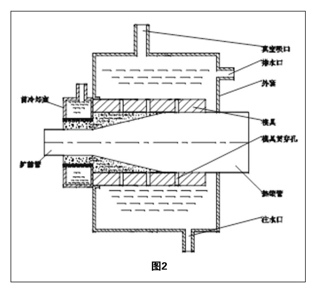 热缩管扩张技术综述 图2