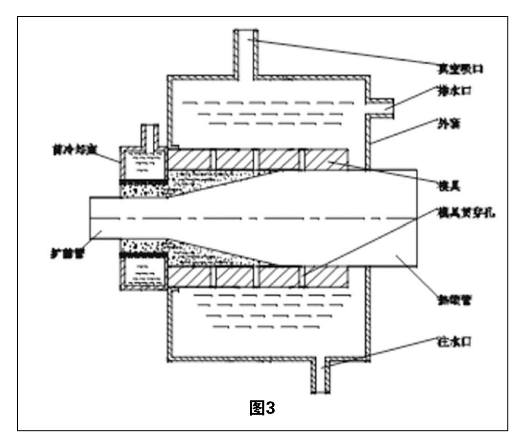 热缩管扩张技术综述 图3
