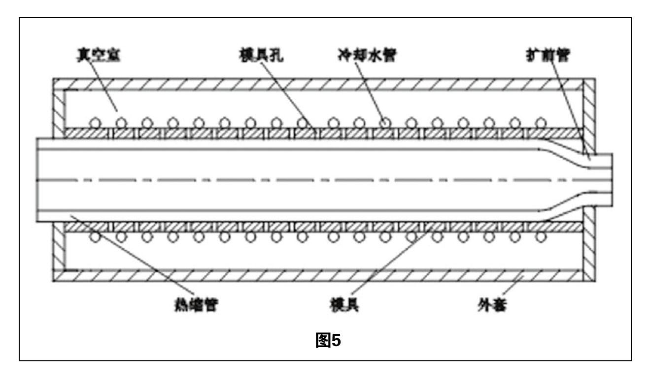 热缩管扩张技术综述 图5