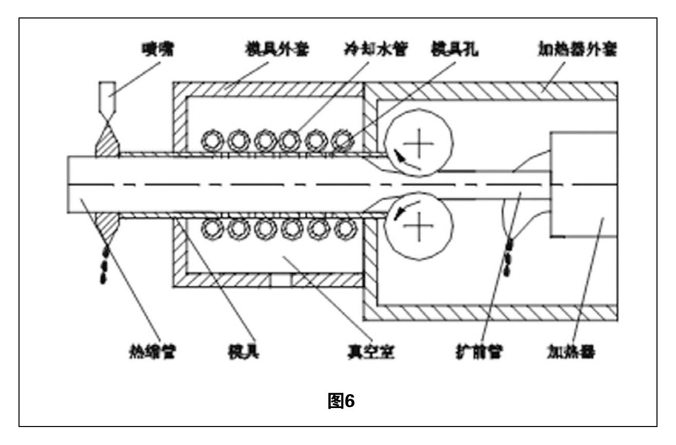 热缩管扩张技术综述 图6