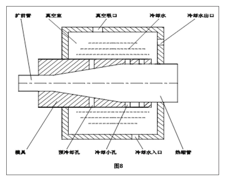 热缩管扩张技术综述 图8
