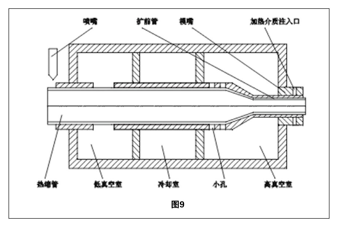热缩管扩张技术综述 图9