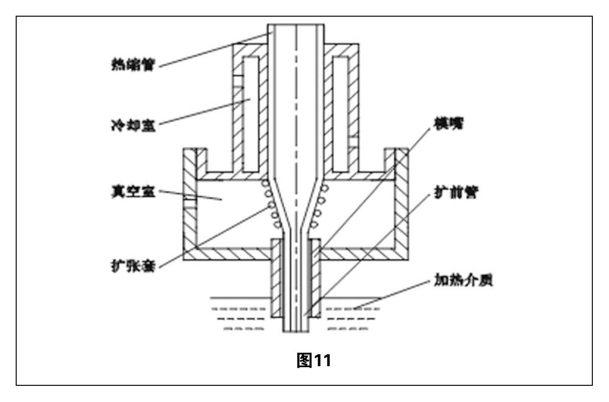 热缩管扩张技术综述 图11