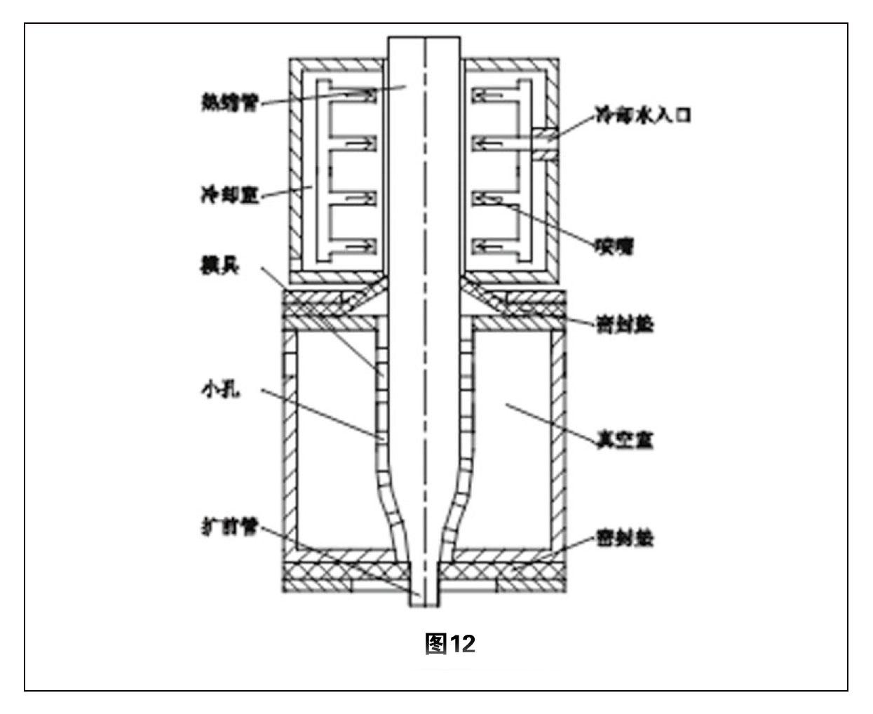 热缩管扩张技术综述 图12