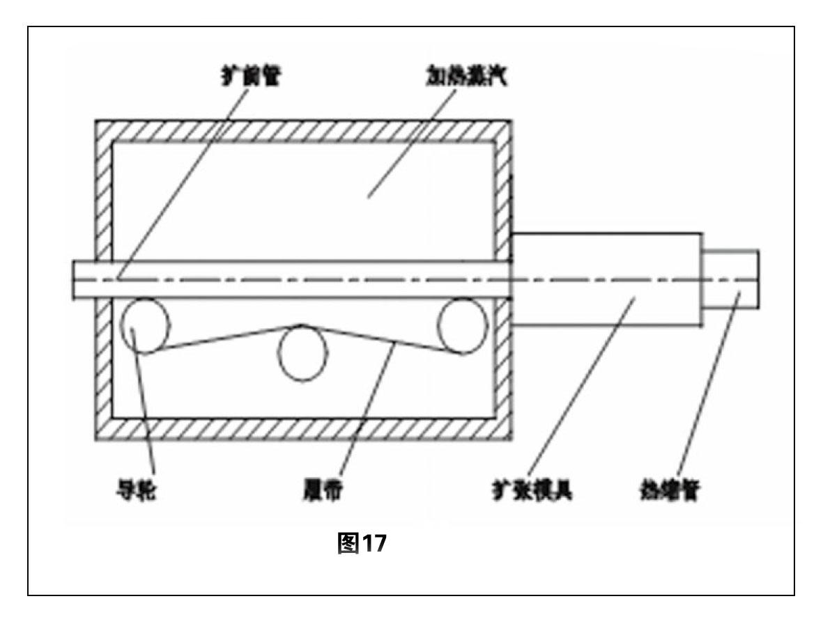 热缩管扩张技术综述 图17