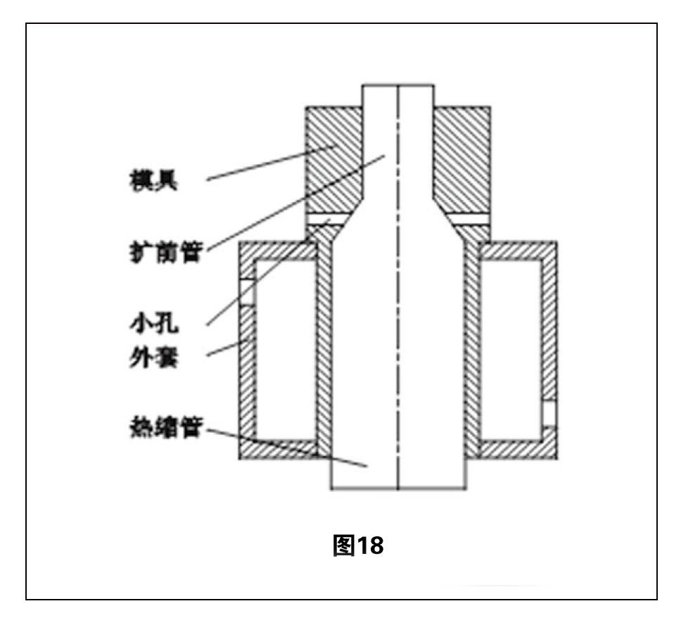 热缩管扩张技术综述 图18
