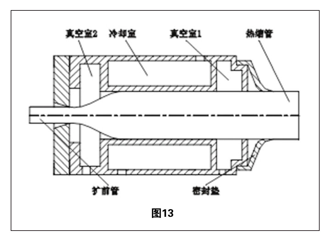 热缩管扩张技术综述 图13