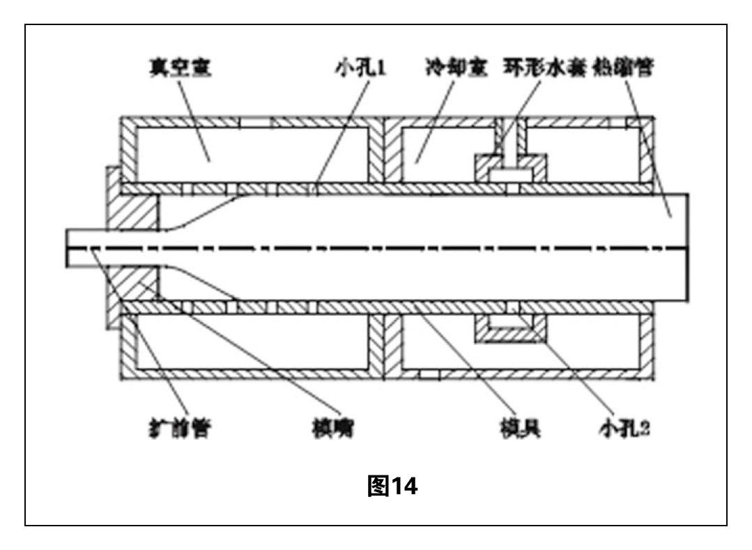 热缩管扩张技术综述 图14