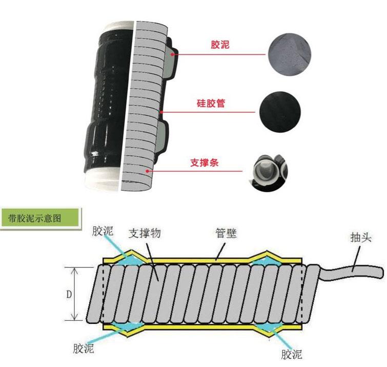 带胶泥冷缩管结构示意图
