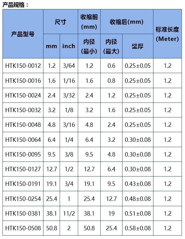HTK150热缩管内径参数