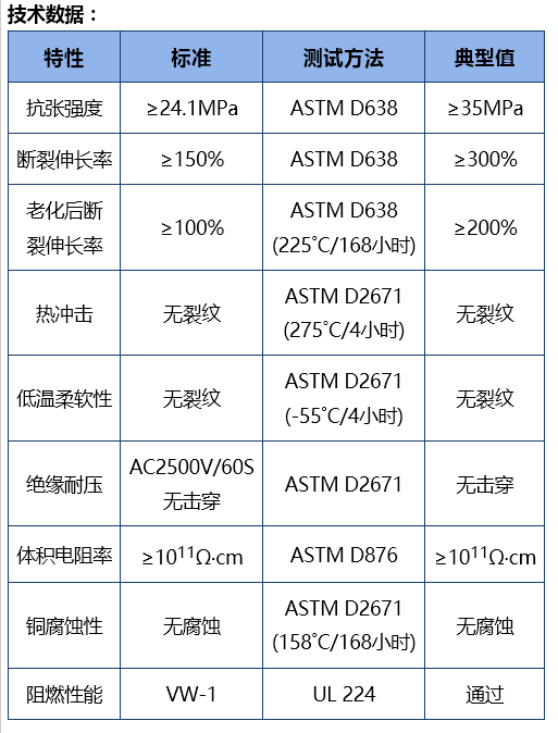 热缩管技术数据