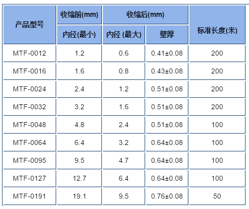 MTF医疗热缩管产品规格图