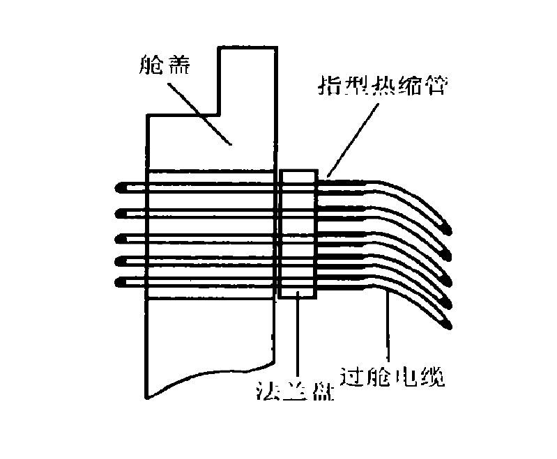 图 2  指套型热缩管在过舱结构中的应用