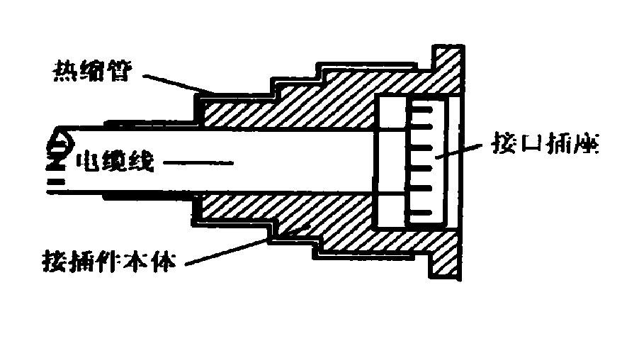 图 4  粘性内表面热缩管在接插件中的应用