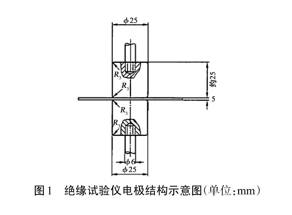图1 绝缘试验仪电极结构示意图(单位:mm)